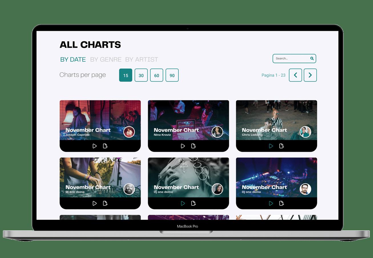 Charts on Seedj